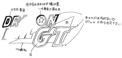 Dragon Ball GT là gì