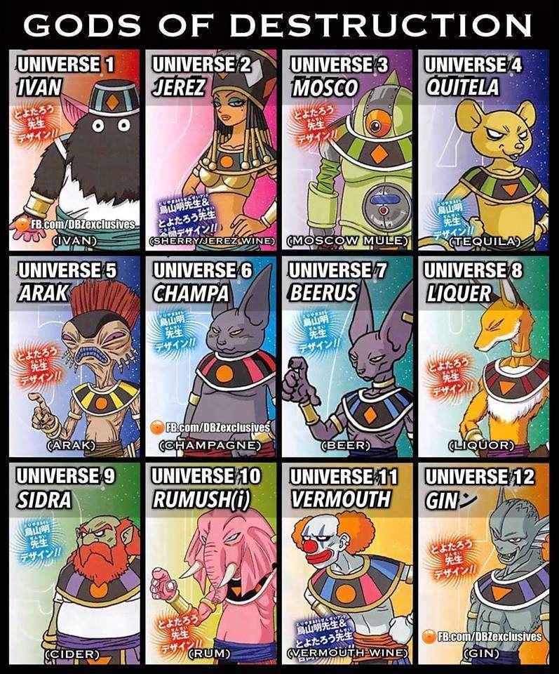 Danh sách thần hủy diệt 12 vũ trụ Dragon Ball
