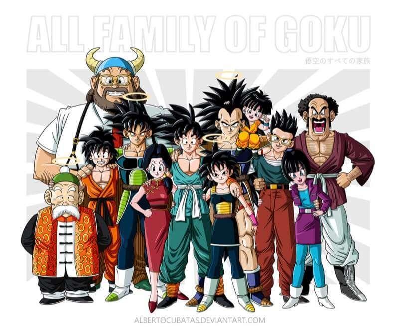 các gia đình trong dragon ball