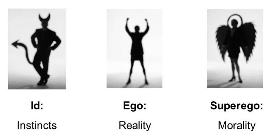 Giải thích Ultra Ego